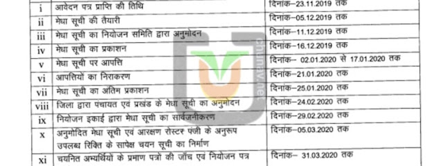 Primary School Teachers Niyojan 2019-20 (1 to 5 & 6 to 8) New Schedule