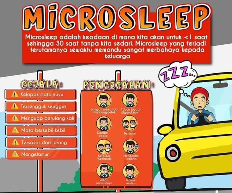 Apa itu Microsleep
