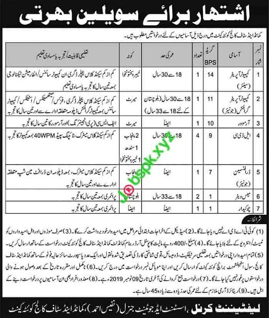 https://www.jobspk.xyz/2019/10/pakistan-army-jobs-for-civilian-13-oct-2019-latest-vacancies.html?m=1