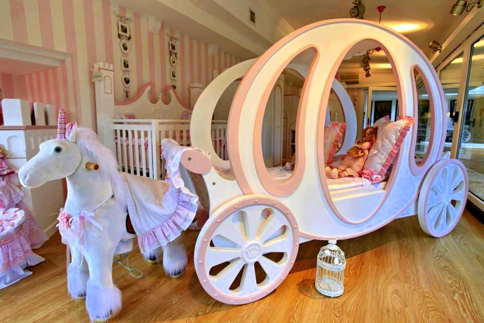 Dekorasi Katil Dan Bilik Tidur Anak Kanak