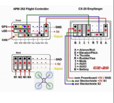 Esquema De Conexion La Apm Del Cheerson Cx20 Y Receptor. Esquema De Conexion La Apm Del Cheerson Cx20 Y Receptor. Wiring. Drone Cx20 Wiring Diagram At Scoala.co