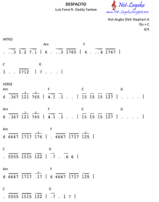 Not Angka Lagu Despacito Luis Fonsi Pianika dan Piano