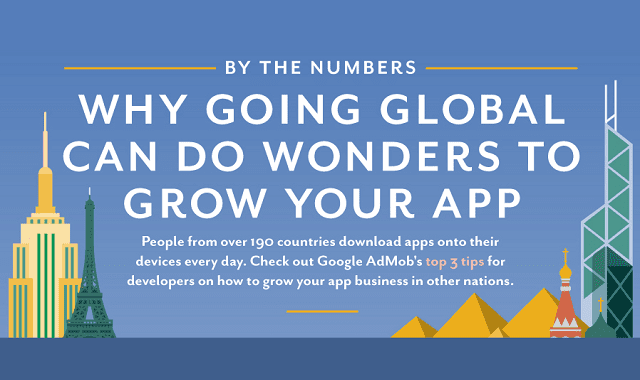 Why Going Global Can Do Wonders To Grow Your App