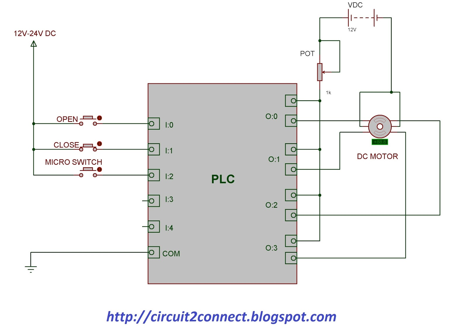 Semi automated control of tollgate gate using plc dc for Dc motor control circuit diagram