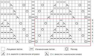 shema i opisanie uzora (2)