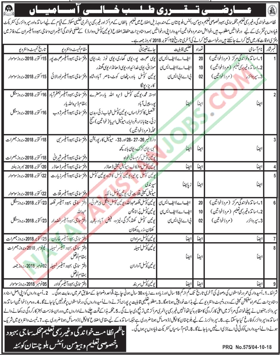 Latest Vacancies Announced in Balochistan Education Department govt of Balochistan 08 October 2018 - Naya Pakistan