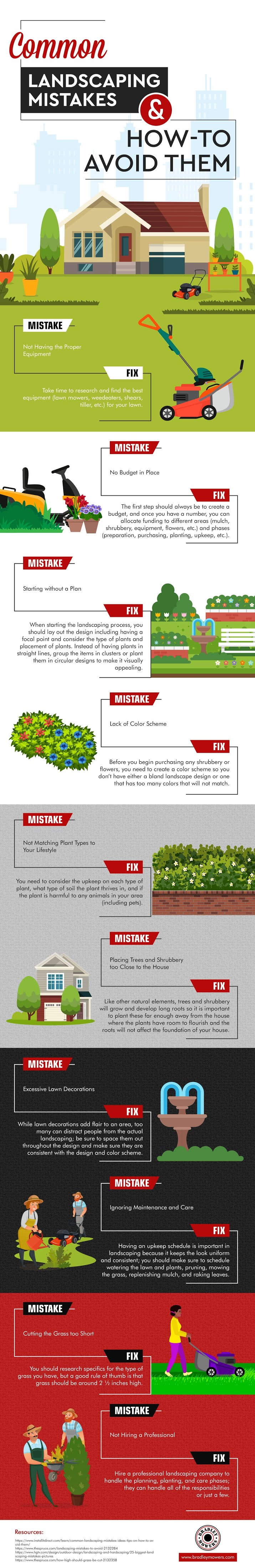 Common Landscaping Mistakes and How-To Avoid Them #infographic