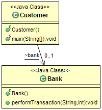 Java Design Patterns Tutorial: A best place to learn design