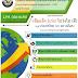 แบบประเมินประสิทธิภาพขององค์กรปกครองส่วนท้องถิ่น (Local Performance Assessment : LPA) ประจำปี 2560 ด้านที่ 6 ด้านนวัตกรรมท้องถิ่น