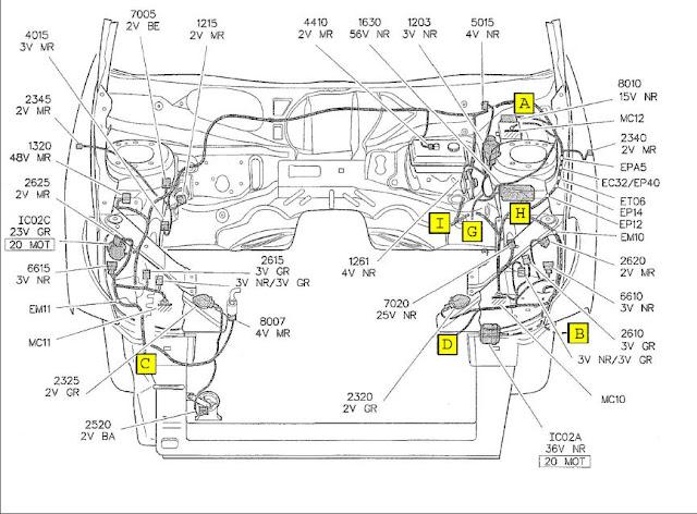 Circuito Electrico Peugeot Xrd: Mux diagrama de cableados