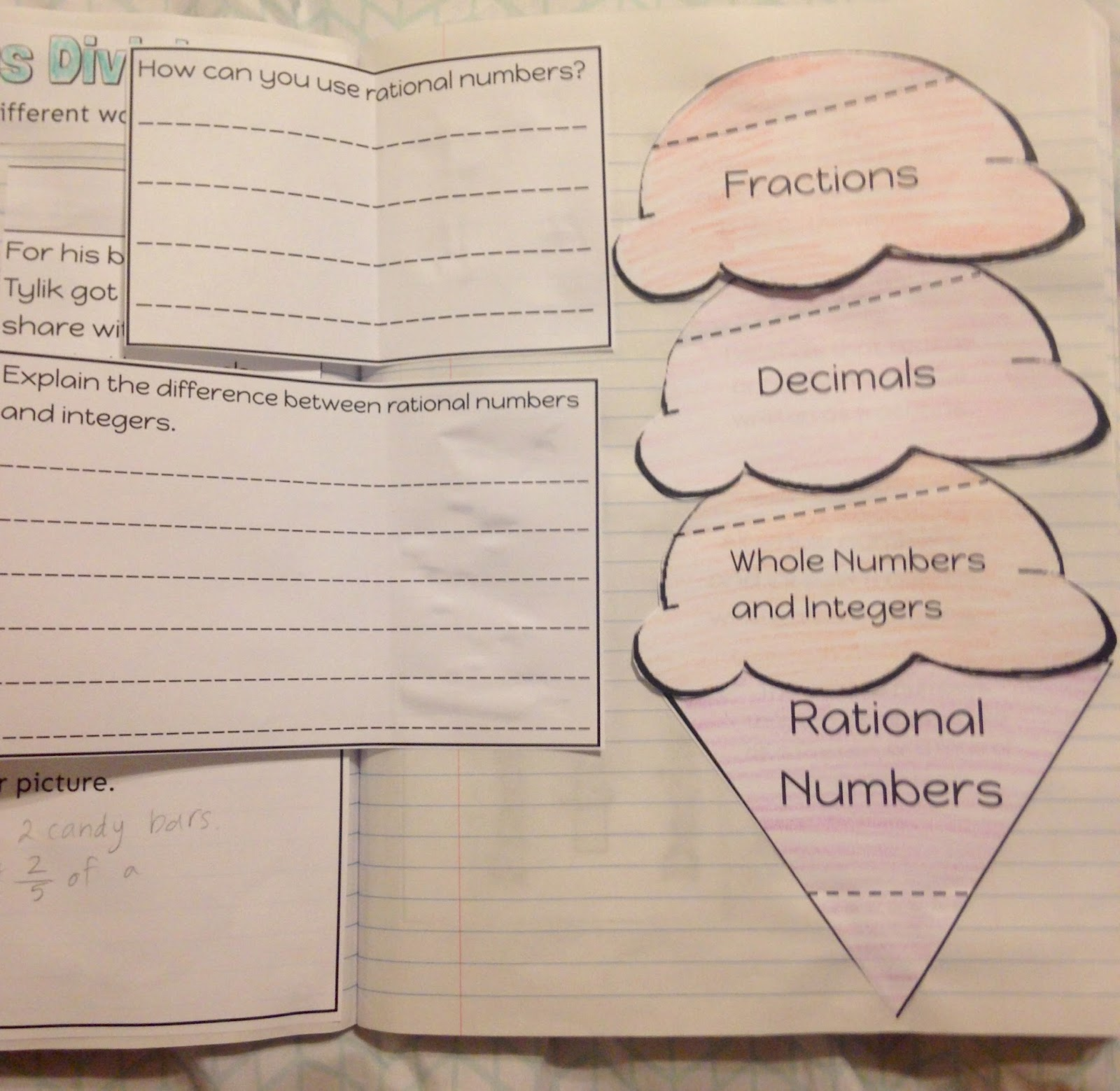 Teaching In An Organized Mess Interactive Notebook Pages