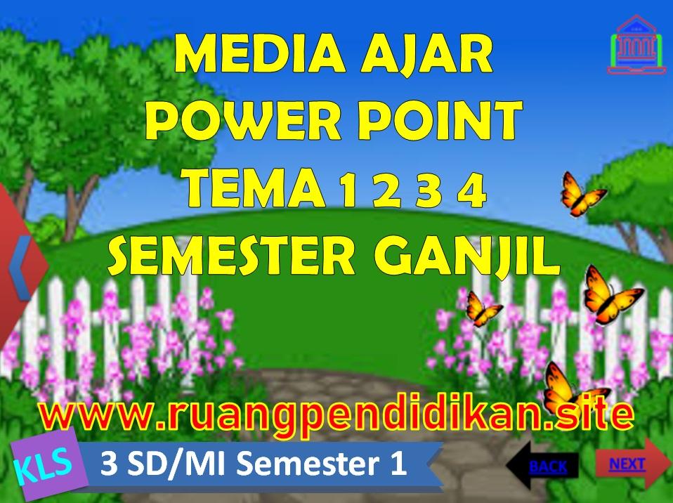 Media Ajar Power Point (PPT) Kelas 3 SD/MI