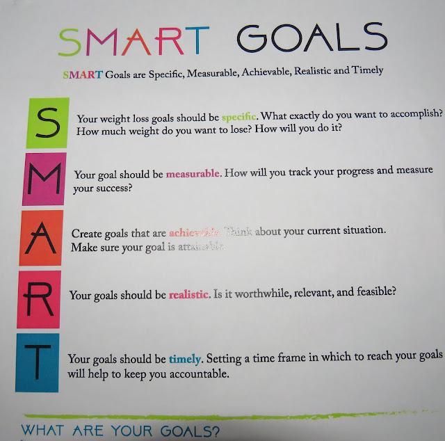 Picture of smart goals list