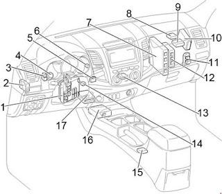 Wiring Diagram Blog: Toyota Fortuner Engine Diagram