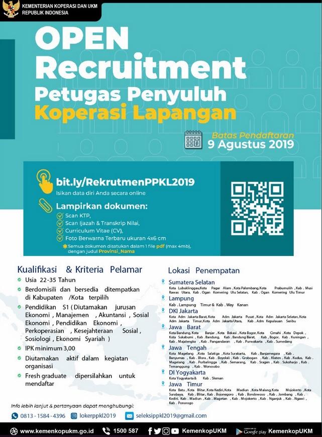Lowongan Kerja Kementerian Koperasi Dan Ukm Republik Indonesia Lowongan Kerja Dan Rekrutmen Bulan Juni 2021
