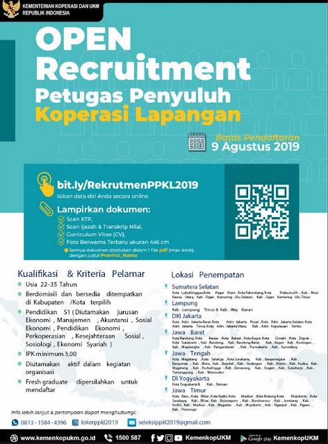 Lowongan Kerja Kementerian Koperasi dan UKM Republik Indonesia