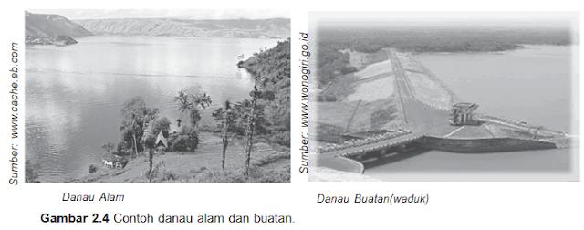contoh danau alam dan danau buatan