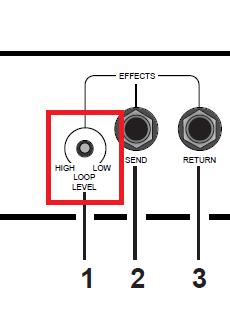 Beispiel Marshall JCM 900: Effektweg mit einstellbarem Pegel