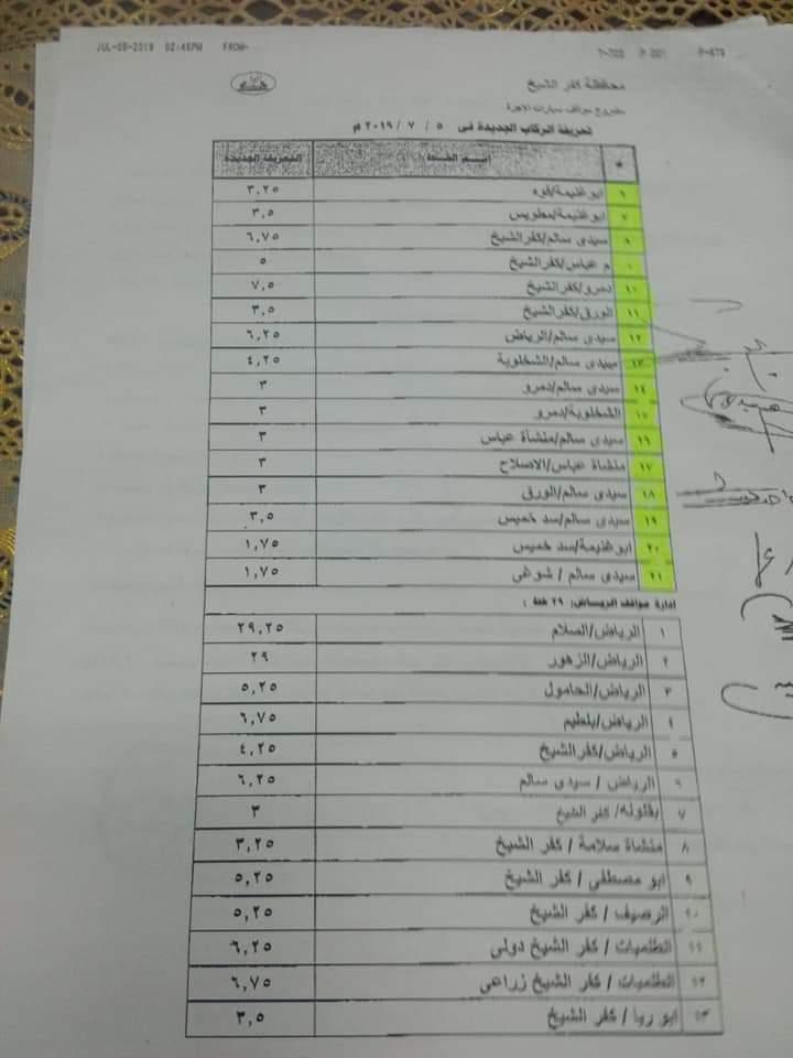 ننشر التعريفه الجديده للمواصلات داخل وبين المدن المصرية بعد زياده اسعار الوقود بجميع المحافظات FB_IMG_1562336037035