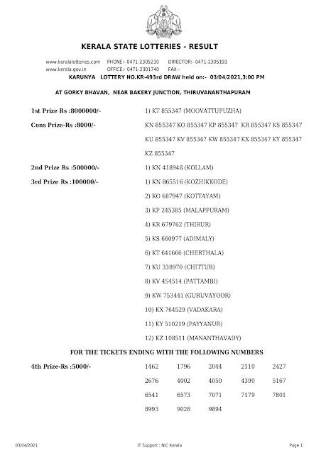 Kerala Lottery Result 03.04.2021 Karunya Lottery Results KR 493
