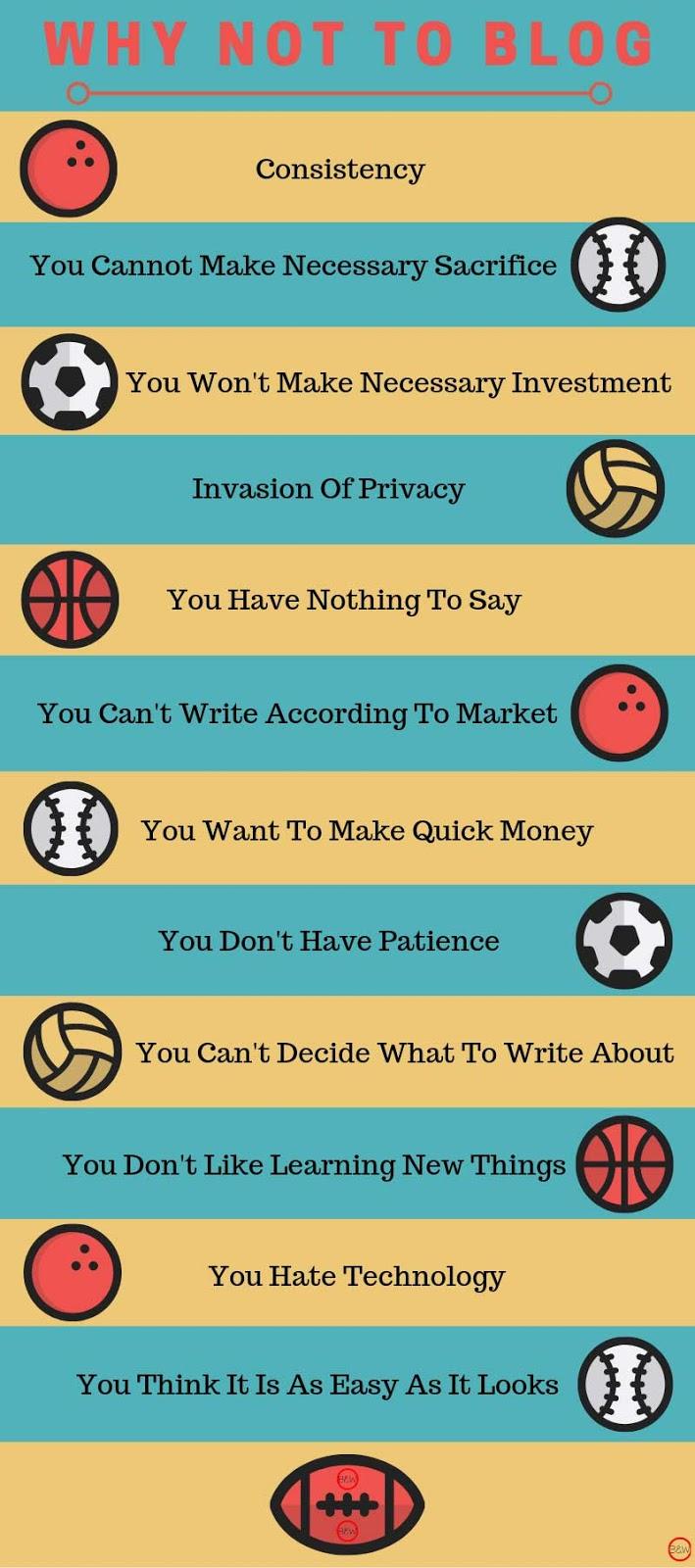 blog infographics, why not blog, blog themes
