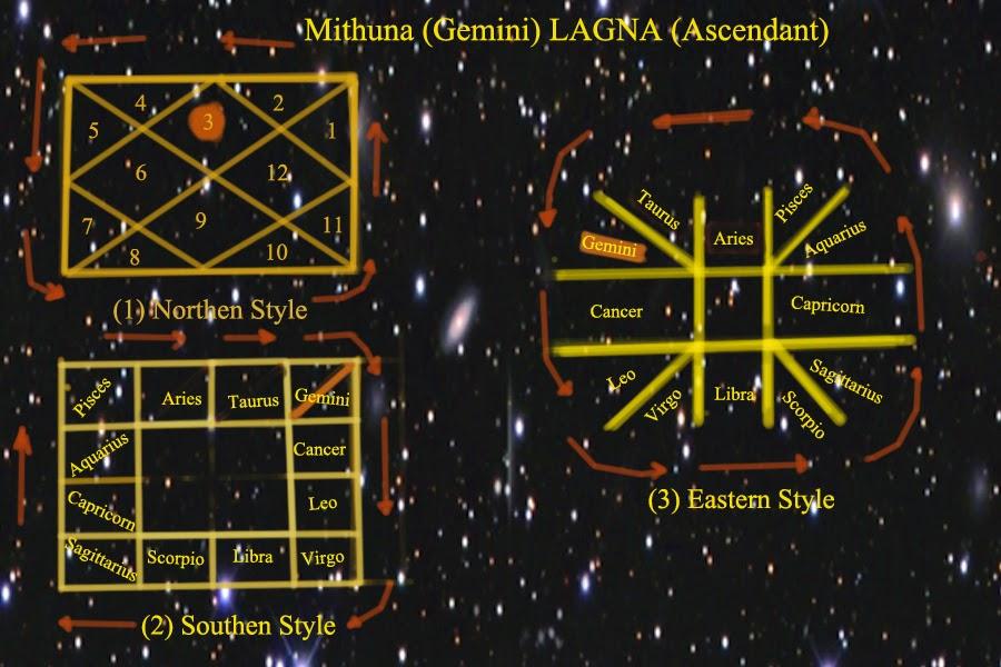Jupiter in sign