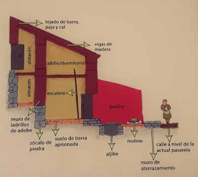 Boceto de viviendas, Yacimiento del Cerro de la Cruz, Almedinilla