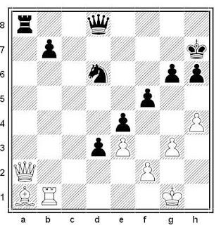 Posición de la partida de ajedrez Mischkin - Vlasov (URSS, 1991)