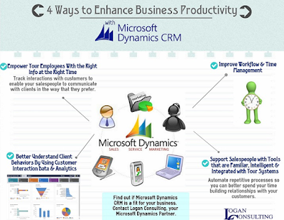 Increasing Productivity Between Enterprise CRM and Microsoft Outlook FAQs