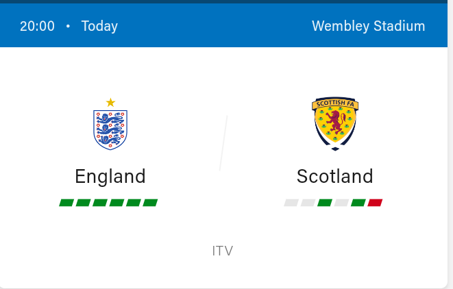England vs Scotland Preview and Predictions 2021
