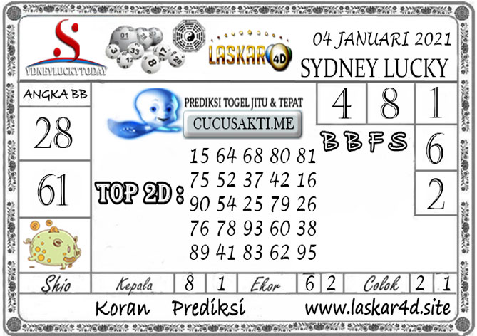 Prediksi Sydney Lucky Today LASKAR4D 04 JANUARI 2021