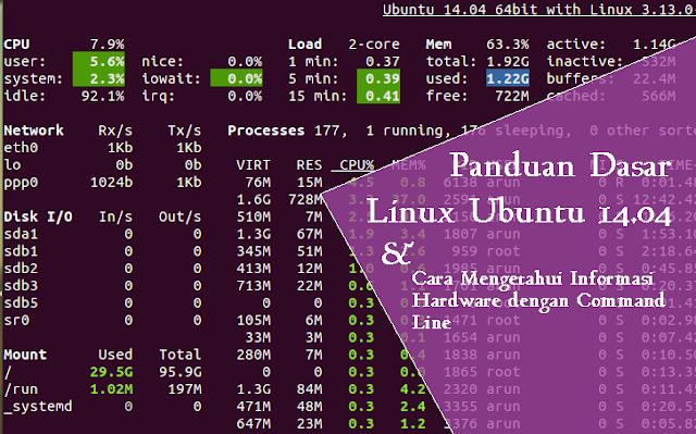 Dasar Perintah Linux Ubuntu