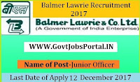 Balmer Lawrie Recruitment 2017– 48 Junior Officer