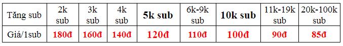 gia tang sub