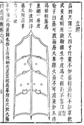 Ming Chinese Bulletproof Pavise