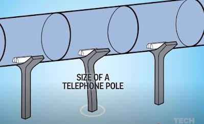 أسرع وسيلة نقل في العالم هوبر لوب Hyperloop