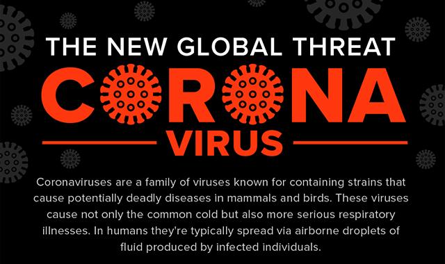 Coronavirus – The New Global Threat