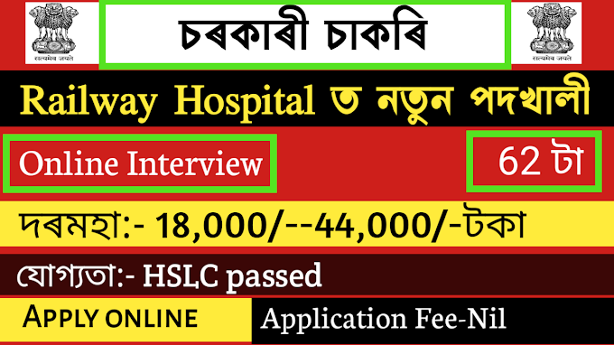 Railway Hospital Recruitment 2020-Apply online for 62 posts