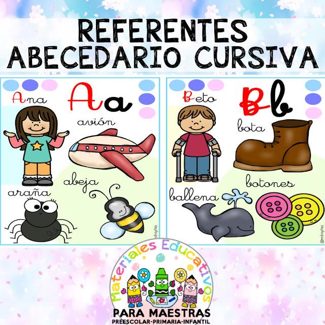 letreros-referentes-abecedario-letra-cursiva