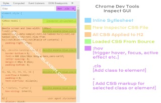 How to Styling Blogger Theme HTML with CSS