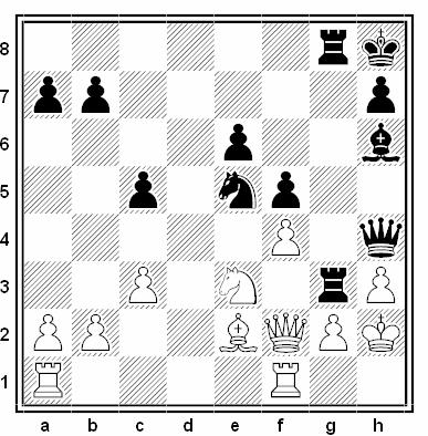 Posición de la partida de ajedrez Frank Rövekamp - Stefan Kindermann (Bundesliga Alemana, 1985)