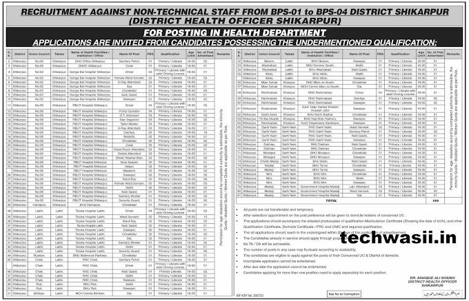 Health Department Shikarpur, District Health Office DHO Jobs 2021