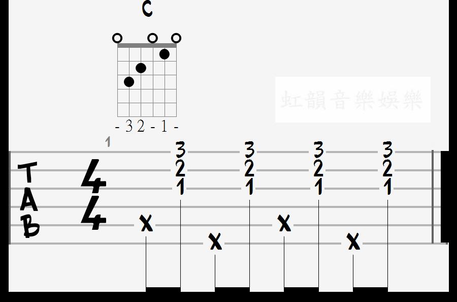 【虹韻音樂娛樂】- 吉他 & 烏克麗麗 : 【娃娃國 - 兒歌】- 和弦譜 - 吉他譜 - 烏克麗麗譜 - 簡易彈唱