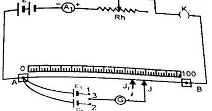 DMR'S PHYSICS NOTES: Comparison of EMF's of Two Cells