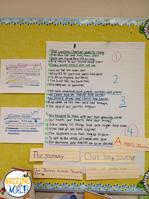 Teaching upper elementary students to comprehend poetry doesn't have to be impossible. The POETS acronyms is an easy-to-remember, versatile strategy that will support students in reading poetry and understanding! Students analyze poetry for the speaker, occasion, emotions, themes, and basic structures. They figure out the type of poem, too. Build the anchor chart together and apply the strategy in your next postry lesson. #poetrylesson #poetrylessonidea