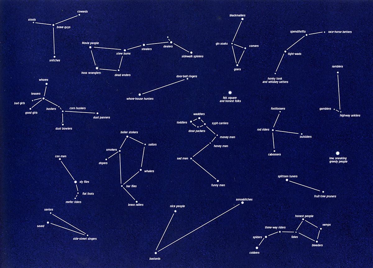 B: Constellation & Broadside