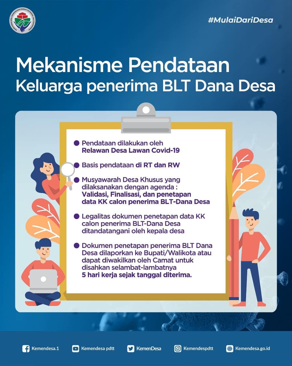 Regulasi BLT Dana Desa Tahap II dalam Tahap Sinkronisasi Regulasi BLT Dana Desa Tahap II dalam Tahap Sinkronisasi