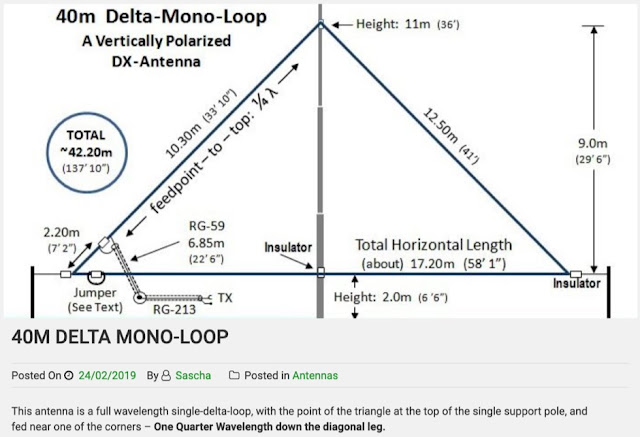 Ham radio-forty meter or 7MHZ band