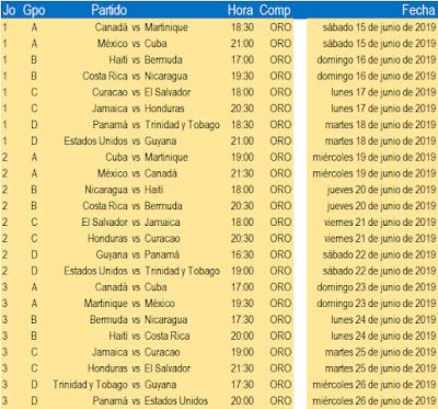 Calendario de la Copa 2019 :: Seleccion Mexicana