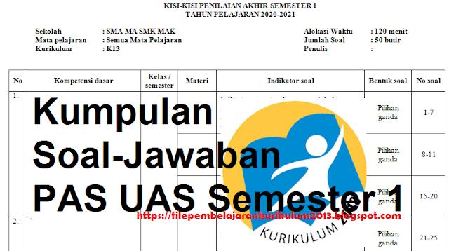 Kisi Kisi Pas Pai Kelas 11 Semester 1 Kurikulum 2013 Tahun 2020 File Pembelajaran Kurikulum2013